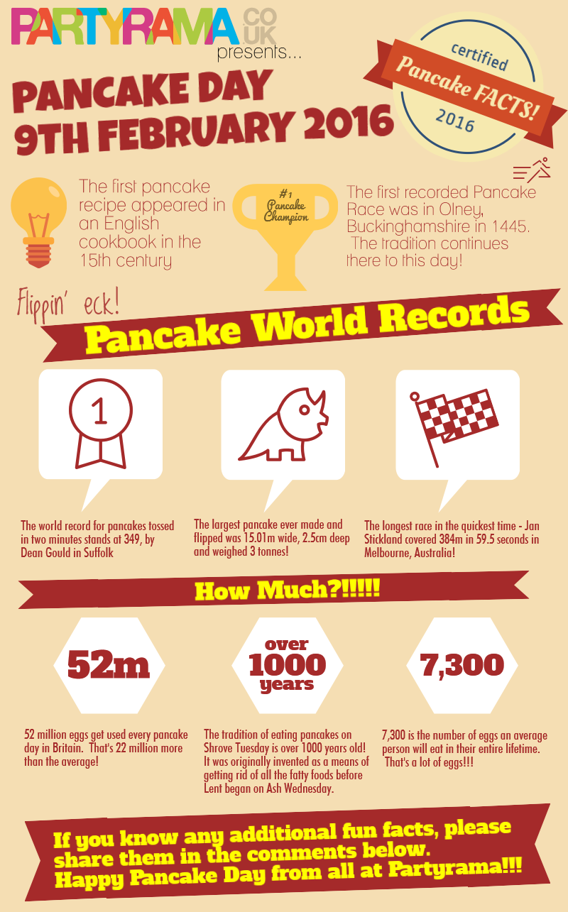 Pancake Day Fun Facts